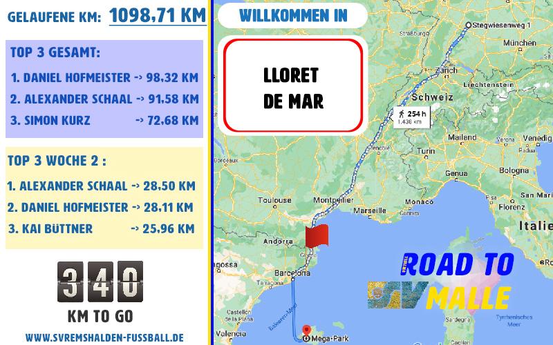 Road to Malle – kurz vor Lloret de Mar